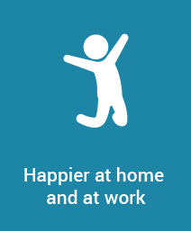 Benefits of a Workplace Stress Management - Happier at home and at work